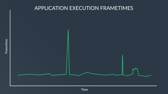 Frametime-vs-Time